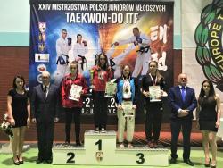 XXIV Mistrzostwa Polski Juniorów Młodszych Głubczyce 2017